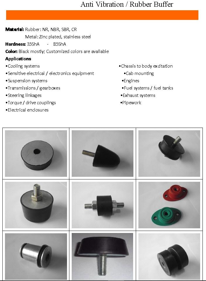 Anti Vibration / Rubber Buffer