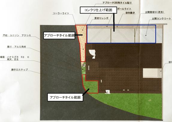 スクリーンショット 2015-07-26 11.58.34