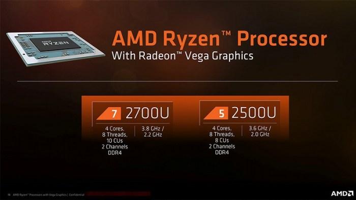 AMD「Raven Ridge」