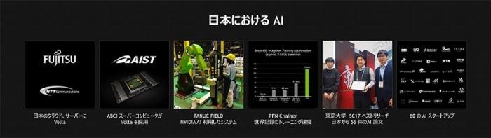 AIに関して日本は,非常に活発に研究開発が行われている国だ