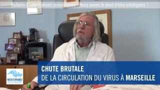 Chute brutale de la circulation du virus à Marseille