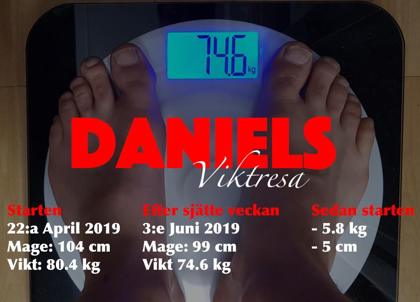 Daniels viktresa (Vecka 6)