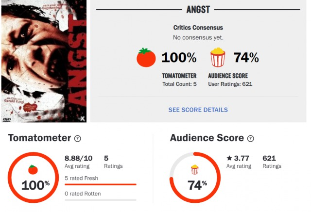 Angst (1983) - Rotten Tomatoes