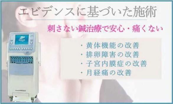 不妊治療でエビデンスのあるSSP療法で不妊鍼灸を行います(千葉県では当院のみのエビデンスに基づいた不妊鍼灸が行える鍼灸院)