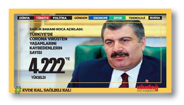 Türkiye'de koronavirüsten can kaybı 4 bin 222'ye yükseldi!