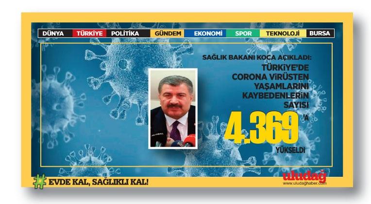 Türkiye'de son 24 saatte koronavirüsten ölenlerin sayısı açıklandı