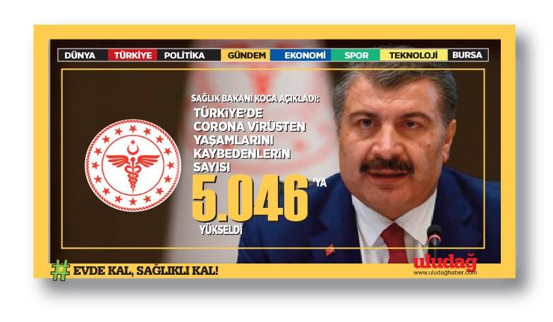 Türkiye'de corona virüsten son 24 saatte 21 can kaybı, bin 458 yeni vaka
