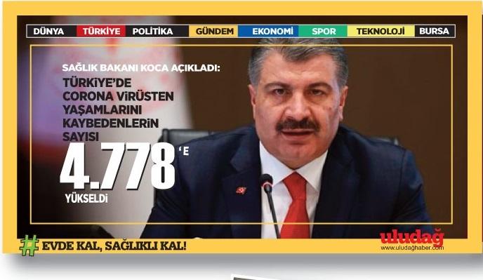 Türkiye'de corona virüs: Son 24 saatte 1195 yeni vaka…