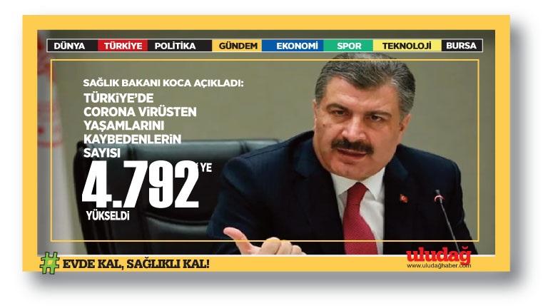 Türkiye'de corona virüsten son 24 saatte 14 can kaybı, bin 459 yeni vaka