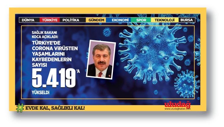 Türkiye'de koronavirüsten can kaybı 5 bin 419 oldu