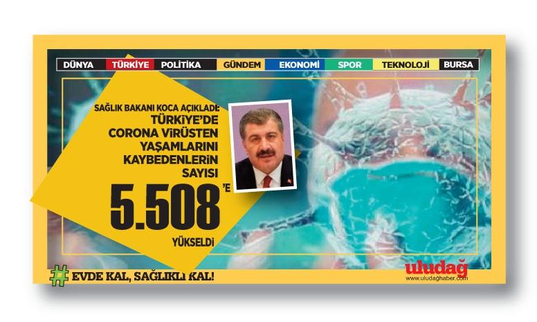 Günlük vaka sayısı EN YÜKSEK beş ilimiz: İstanbul, Ankara, Gaziantep, Şanlıurfa, Bursa.