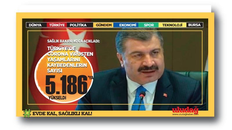 Türkiye'de koronavirüsten ölenlerin sayısı 5 bin 186 oldu