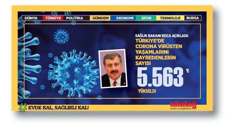 Türkiye'de koronavirüsten ölenlerin sayısı 5 bin 563 oldu