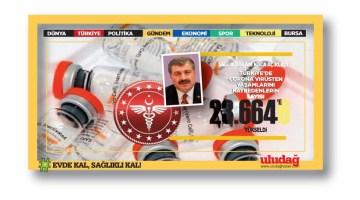 Bakan Koca son 24 saatin vaka, hasta ve ölüm sayılarını açıkladı