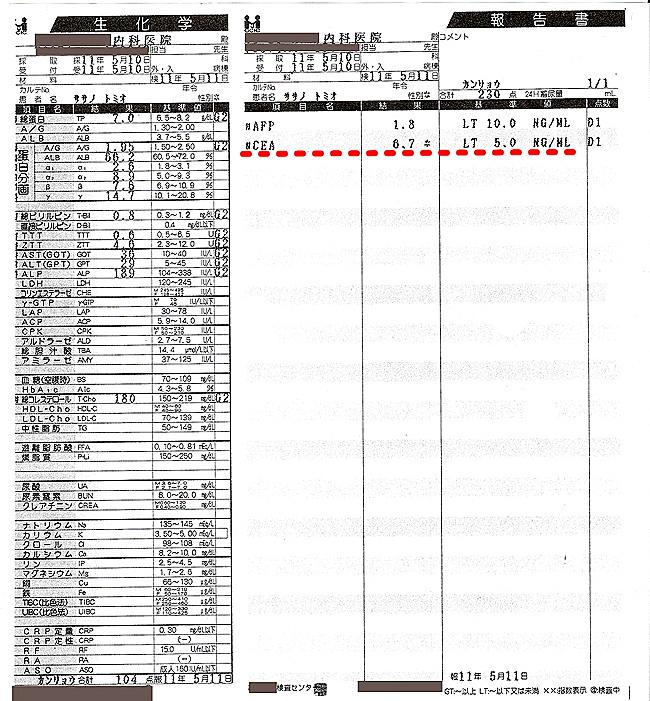 笹野富美夫血液検査(20110510):肝臓がん末期闘病記