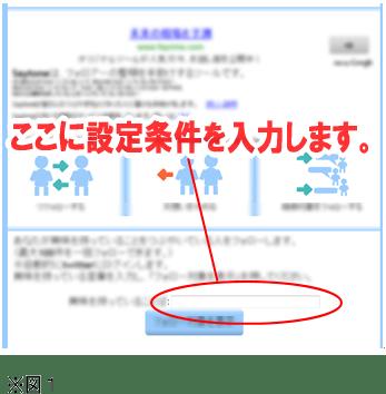 作業手順(1)