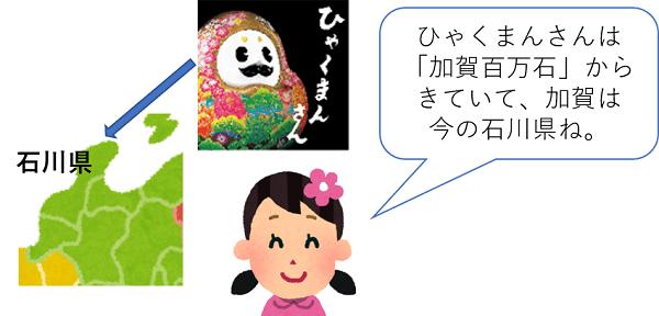 ひゃくまんさんと石川県