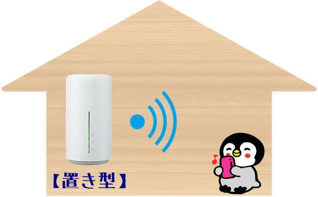 WiMAX 自宅使用イラスト