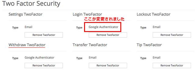 「Email」だったところが「Google Authenticator」に変わりました