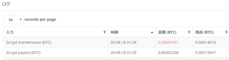 HashFlareマイニング状況_20180605