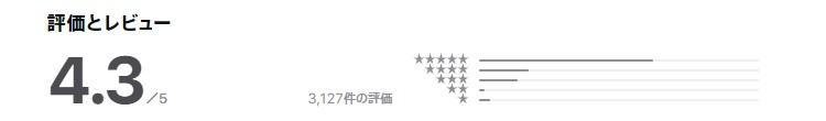 ぴたコイン_APPレビュー評価