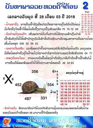 ปัญหาพารวย 21/3/2561, ปัญหาพารวย 21-3-2561, ปัญหาพารวย, ปัญหาพารวย 21 มี.ค 2561, หวยลาว, เลขลาว