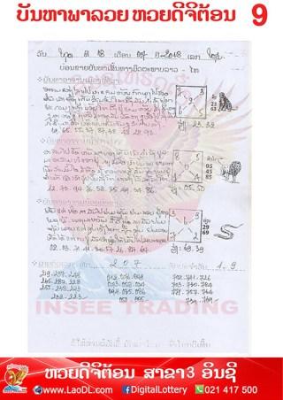 ปัญหาพารวย 18/7/2561, ปัญหาพารวย 18-7-2561, ปัญหาพารวย, ปัญหาพารวย 18 ก.ค 2561, หวยลาว, เลขลาว