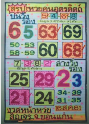 หวยคนอุตรดิตถ์1/8/61, หวยคนอุตรดิตถ์1-8-2561, หวยคนอุตรดิตถ์ 1 ส.ค 2561, หวยซอง, หวยฅนอุตรดิตถ์, เลขเด็ดงวดนี้, เลขเด็ด, หวยเด็ด
