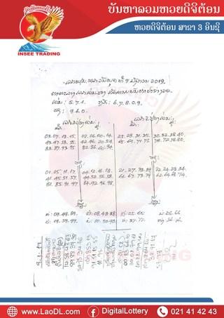 ปัญหาพารวย 9/1/2562, ปัญหาพารวย 9-1-2562, ปัญหาพารวย, ปัญหาพารวย 9 ม.ค 2562, หวยลาว, เลขลาว