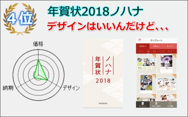 年賀状アプリランキング2018