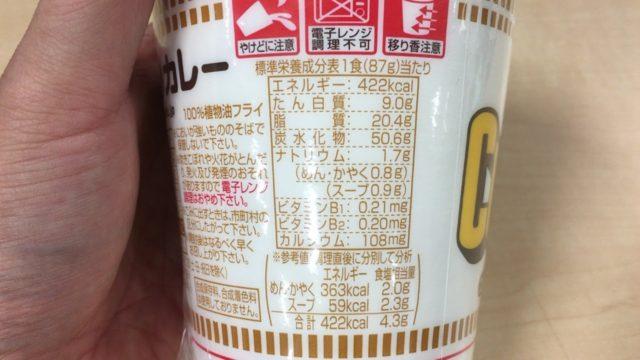 カップヌードル カレーの栄養とカロリー