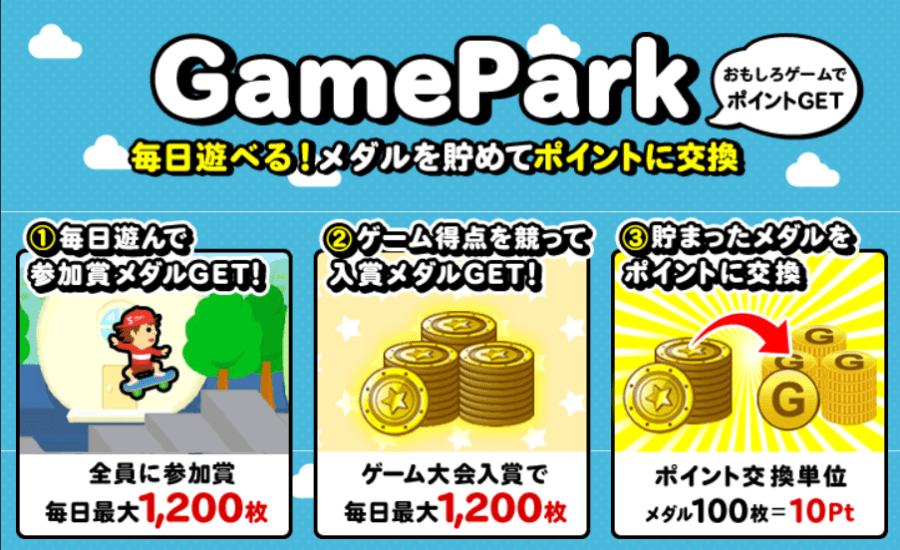 GetMoney! GamePark