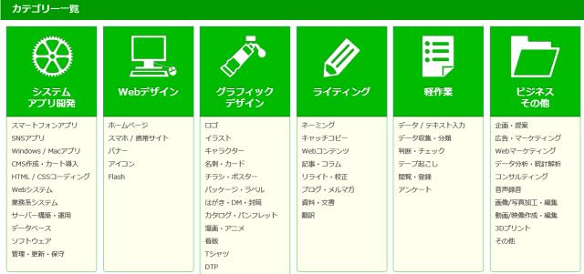 ビズシ-ク 仕事カテゴリ