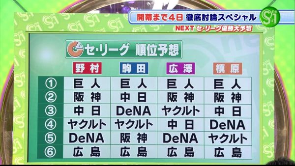 プロ野球セ・リーグ順位予想2015年(ガチ予想):かりんとう佐藤氏