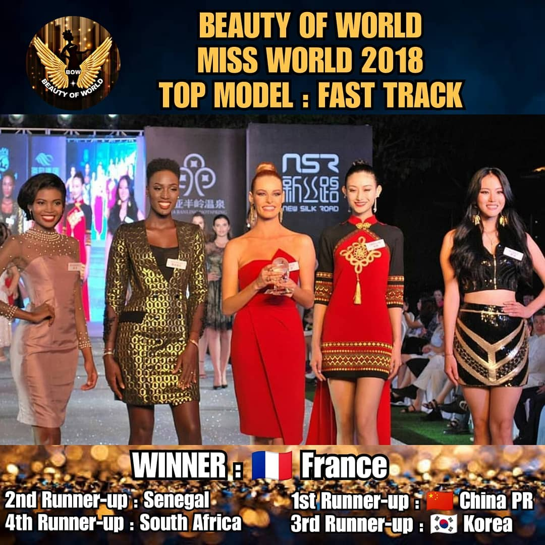 Shrinkhala is ranking #1 in Mobster App, Top 32 in Top Model competition