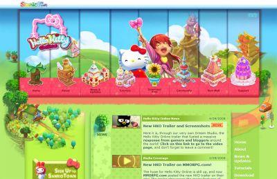 Hello Kitty Online