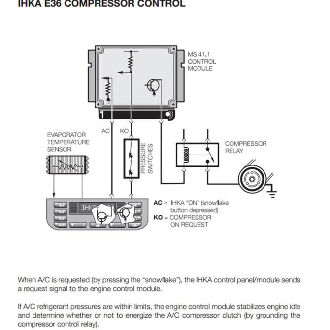 bmw x5 ac wiring diagram  wiring diagram solidcentrala