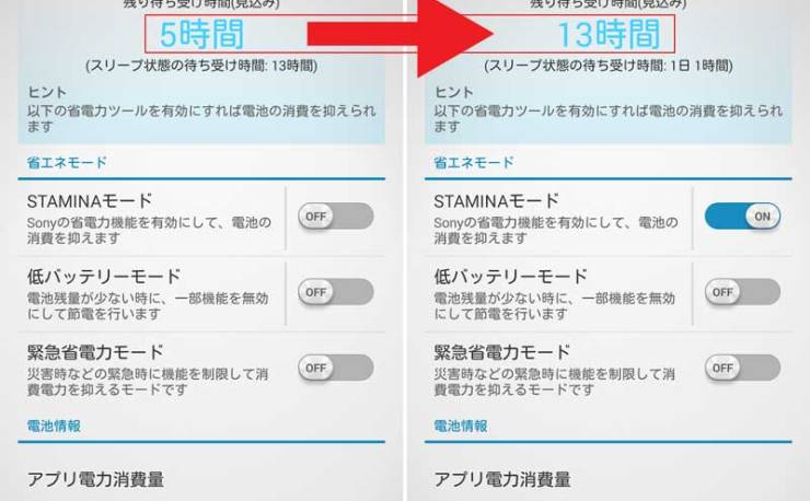 【Tips】初心者向け:Xperiaの「STAMINA(スタミナ)」モードは1週間寝かせてから設定すると『いい具合』です