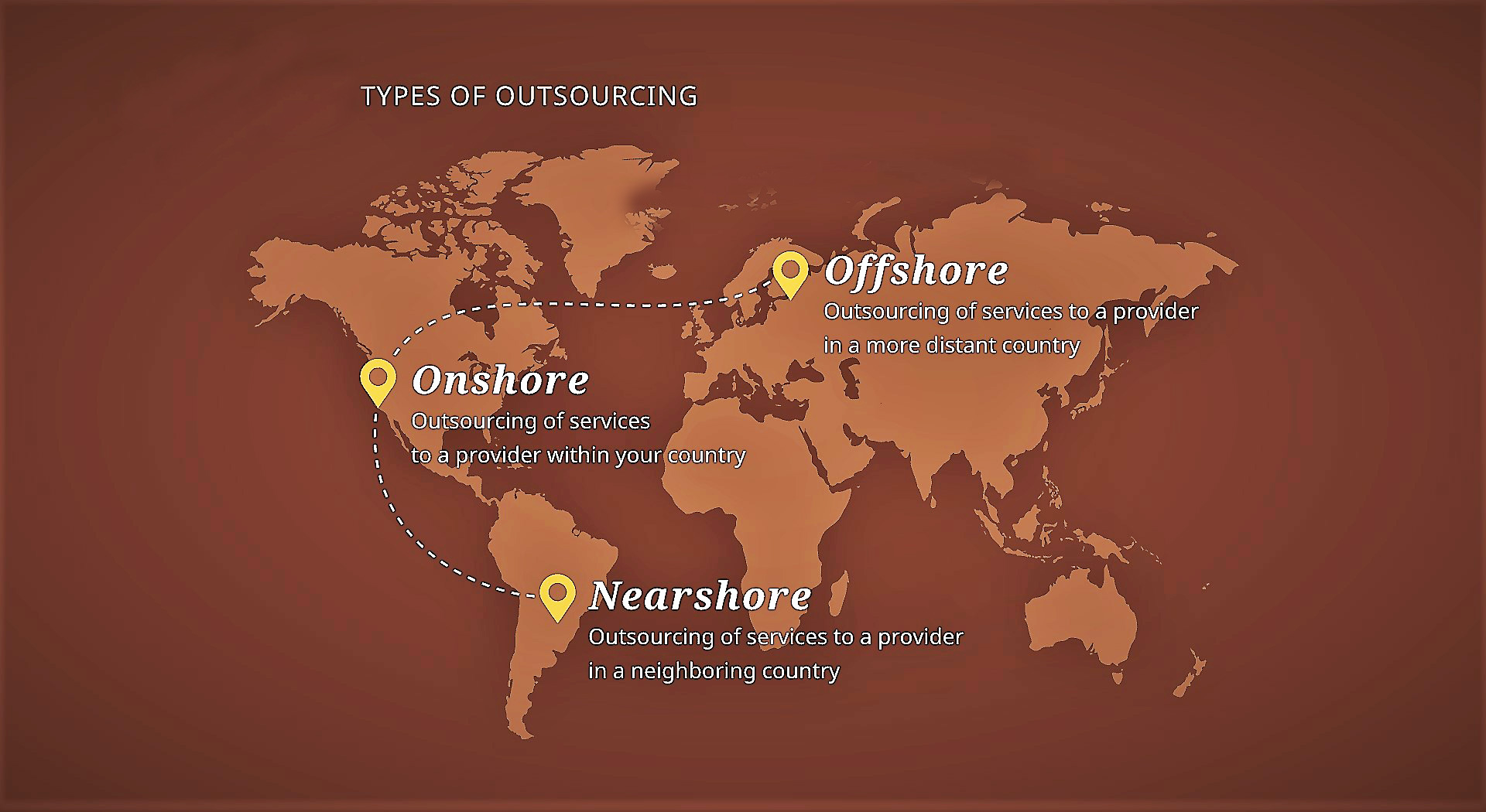 nearshore and offshore software development compared