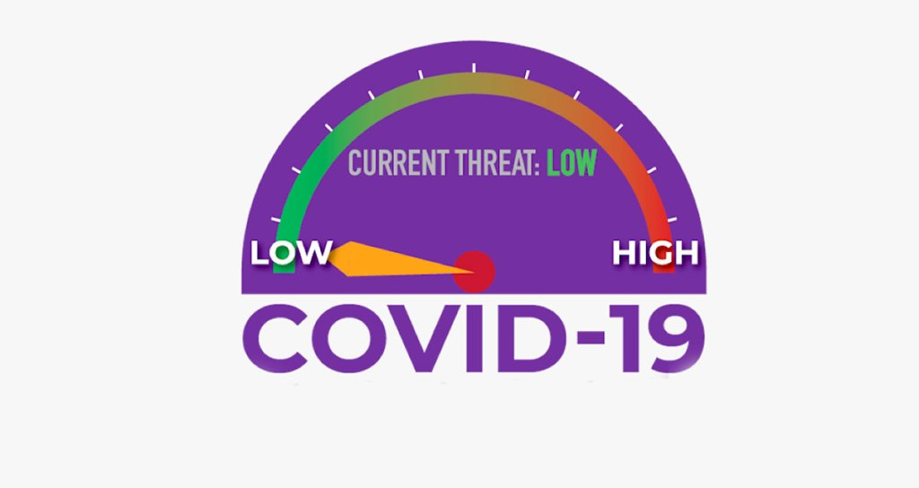 Risk from the COVID-19