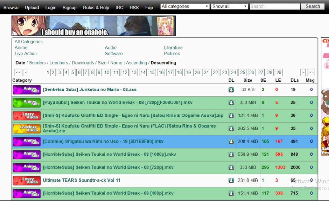 slika anime torrent Sites