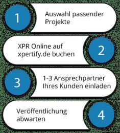 xpr-prozess-www-min-min