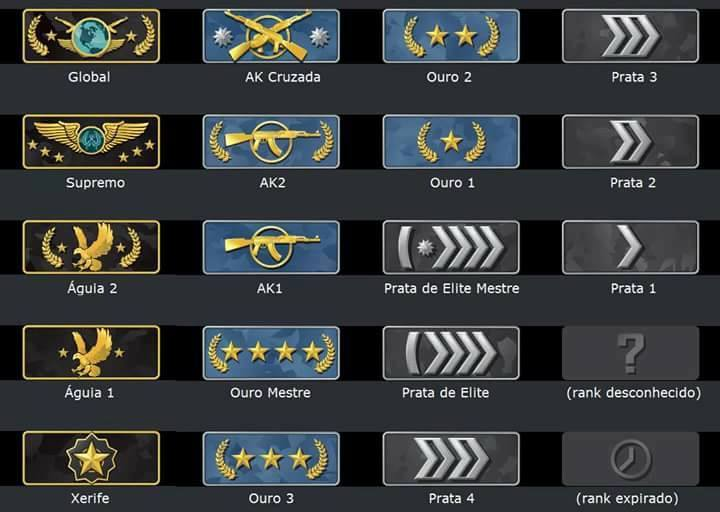 Counter-Strike: Como conseguir sua primeira patente no CS:GO