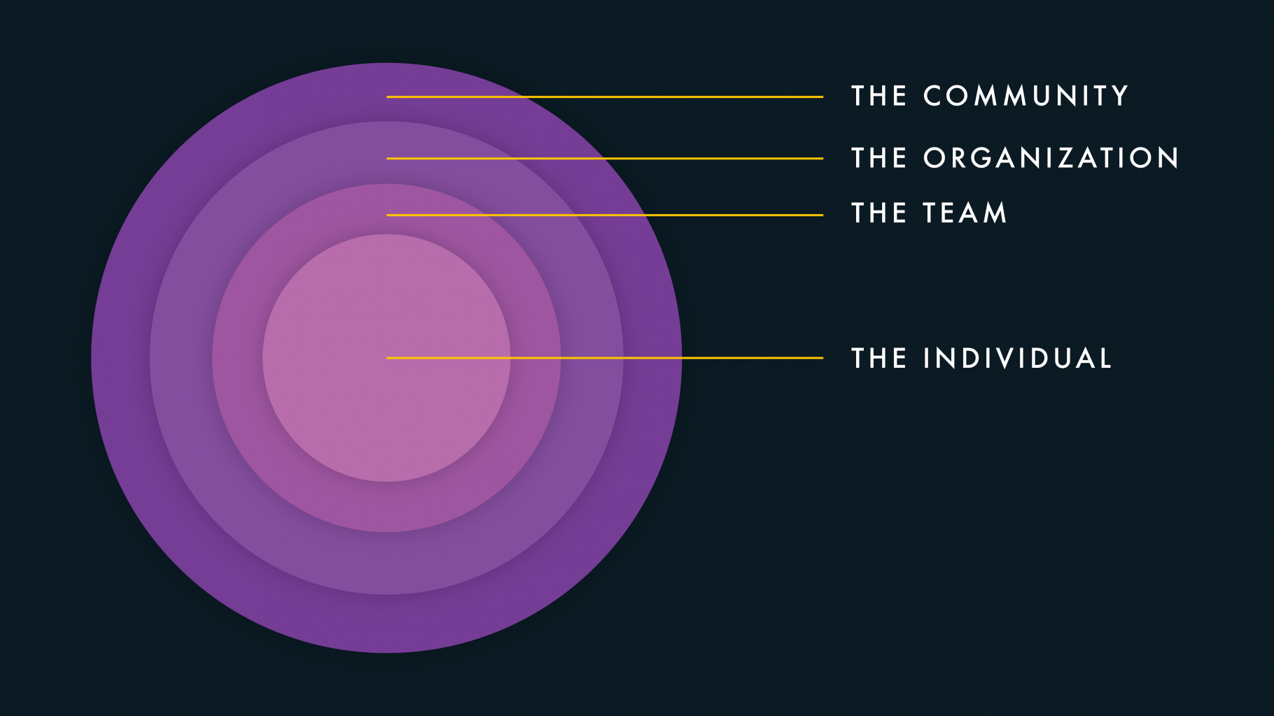 Rethinking The Future Of Working Together
