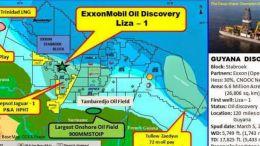 Gyana,oil, Exxon, Hess,CNOOC China, Lisa , Stabroek