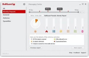 BullGuard Antivirus 19.0.370.0 Crack With Key Full Torrent 2019