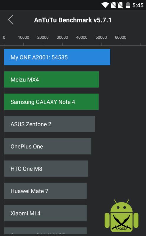 XQ55 OnePlys2 (5)