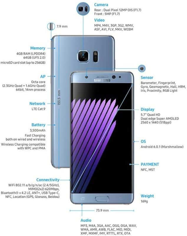 Note7 (2)