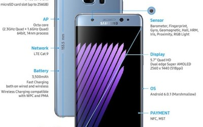 تقرير | جالكسي نوت سفن | Galaxy Note 7