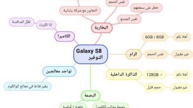 Photo of كرت التوفير جالكسي إس إيت Galaxy S8